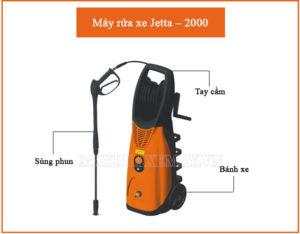 Cấu tạo máy rủa xe Jetta - 2000