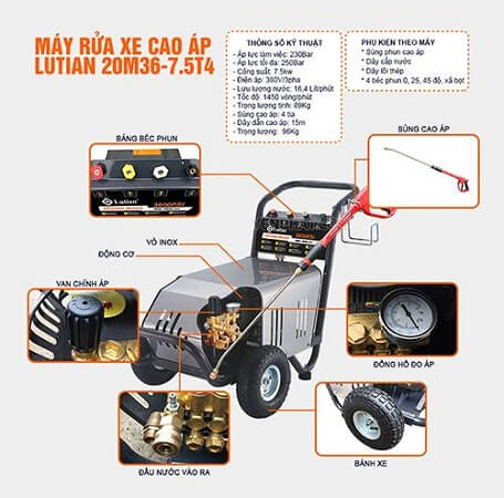 Cấu tạo máy rửa xe cao áp Lutian